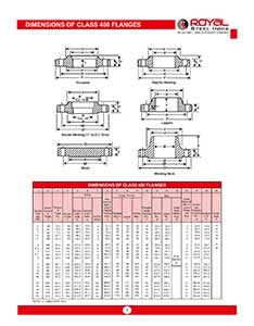 Class 400 Flanges